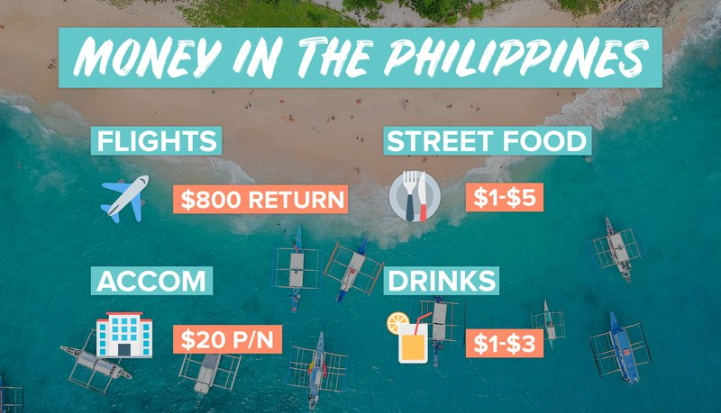 PhilippinesBackpacking_Infographic